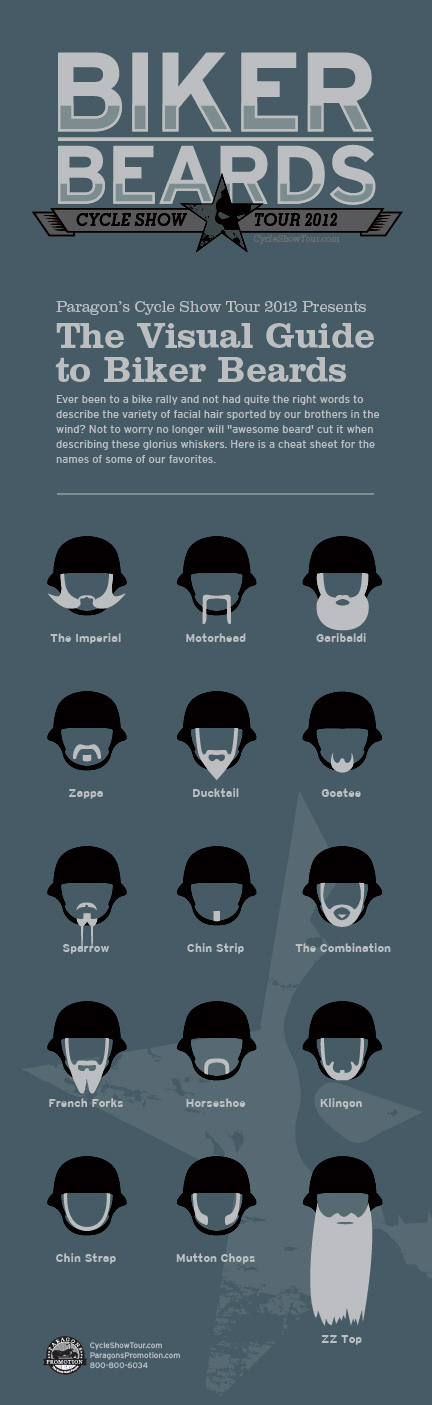 Peachy Infographic A Visual Guide To The Biker Beard Paragons Promotion Short Hairstyles For Black Women Fulllsitofus